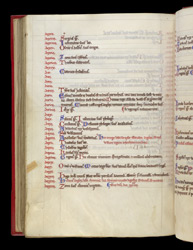 References To The Venerable Bede, In Annals From The Birth Of Christ To 1212